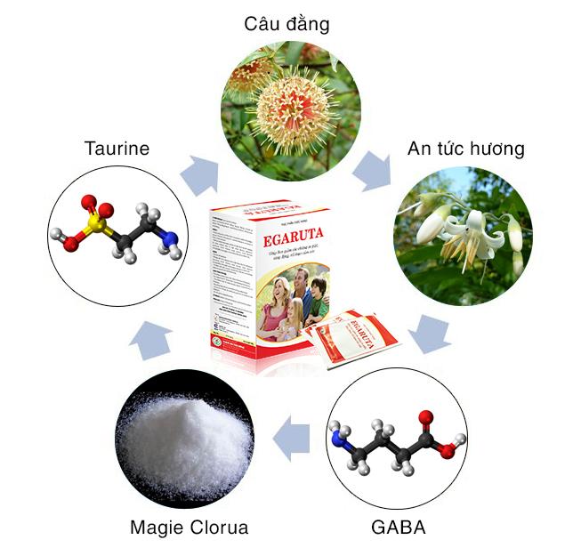 Cốm Egaruta có nguồn gốc từ thảo dược tự nhiên nên rất lành tính, không có bất cứ tác dụng phụ gì
